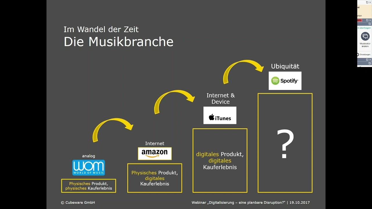Digitalisierung – planbare Disruption