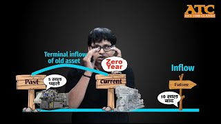 Capital Budgeting -Terminal Inflow
