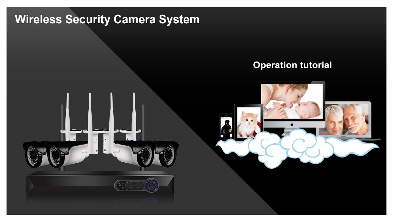 Wireless Home Surveillance Systems Decatur TX