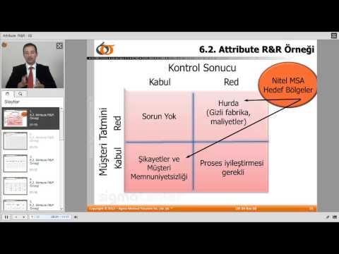 sigmaCenter Online Ölçüm Sistemleri Analizi (MSA) Eğitimi Tanıtım Videosu - 04