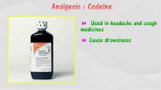 [5.3] Modern medicine - Analgesic