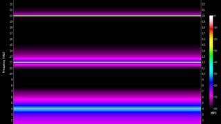 triangle 4000.Hz (4kHz)