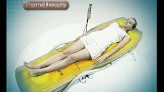 CERAGEM thermal therapy width=