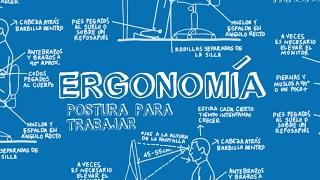 Ergonomía - Postura para trabajar y estudiar
