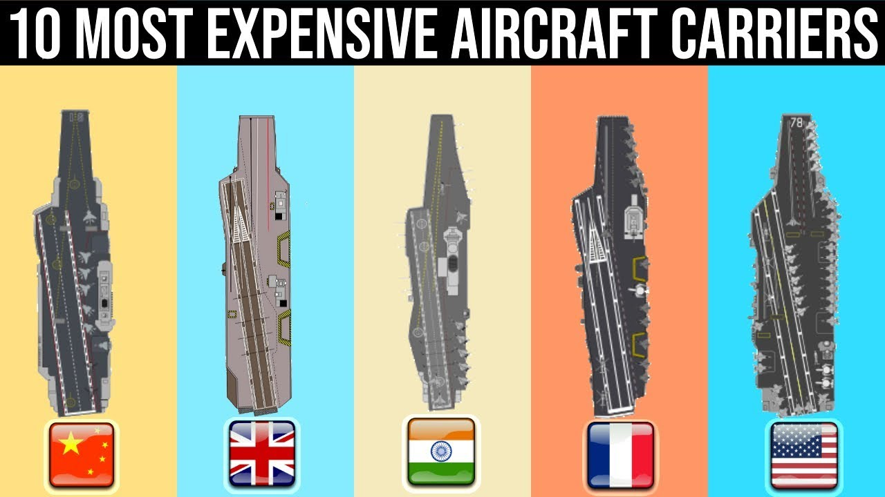 Most Expensive Aircraft Carriers In The World