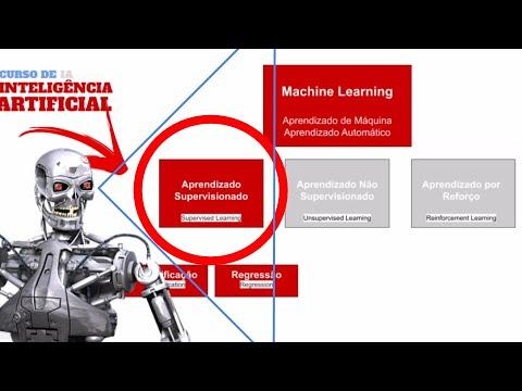 APRENDIZADO SUPERVISIONADO – SUPERVISED LEARNING EM MACHINE LEARNING – CURSO DE IA