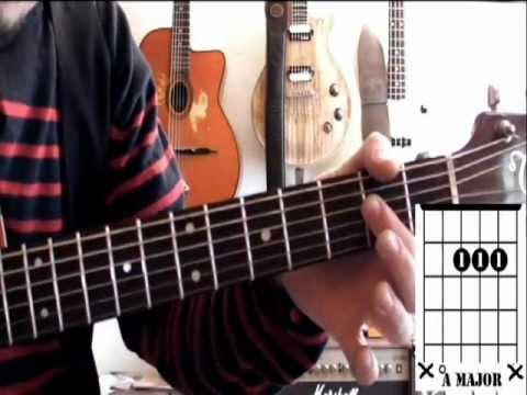 Comment jouer Come As You Are de Nirvana à la guitare