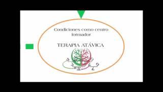 Deseas impartir la Formación de la Terapia Atávica en tu centro? ....Infórmate!!