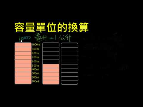容量單位換算 毫升與公升 - 配合南一版數學3下第二單元