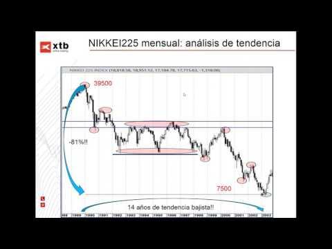 Análisis y perspectivas: renta variable y acciones argentinas