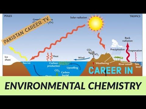 Career In Envirnomental Chemistry
