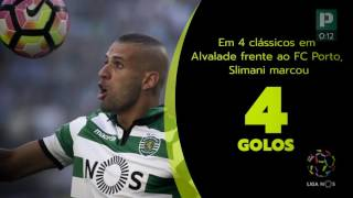 30 Segundos com Playmaker - Liga NOS 2016/17 - 3.ª jornada