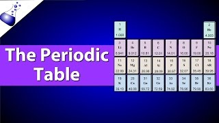 Understanding Atomic Number and Atomic Mass