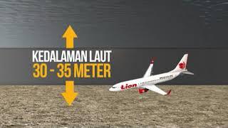 Gambaran bagaimana pesawat Lion Air JT610 terhempas