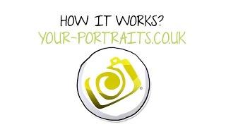 Personalised Custom Pop Art Portraits, Warhol, Cartoon, Pets, Pencil, Watercolour, Oil Painting