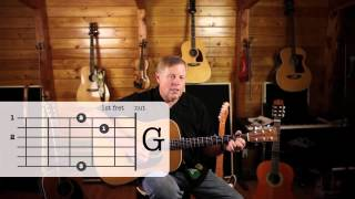 Guitar Instruction by Seth: Three Chords and Sweet Home Alabama to Learn Guitar Fast!