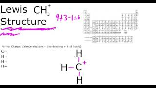 CH3+ Lewis Structure Methyl cation