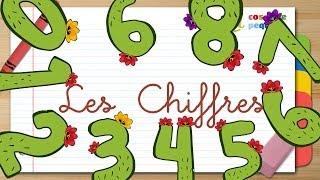 NÚMEROS en FRANCÉS para niños