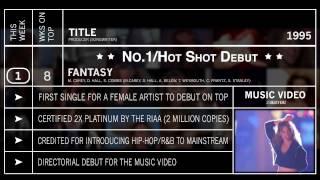 Mariah Carey - The Chronicle of Hits: Fantasy