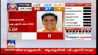 Election Result 2016 | Manorama News