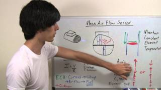 M Air Flow Sensor - Hot Wire - Explained  Bmw Maf Sensor Wire Diagram on