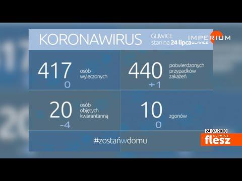 Flesz Gliwice / Koronawirus Raport: 24 lipca 2020 roku