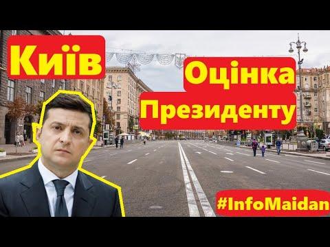 Українці оцінили Зеленського як Президента Київ опитування photo