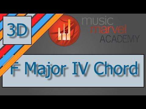 Method 3D F Major IV Chord