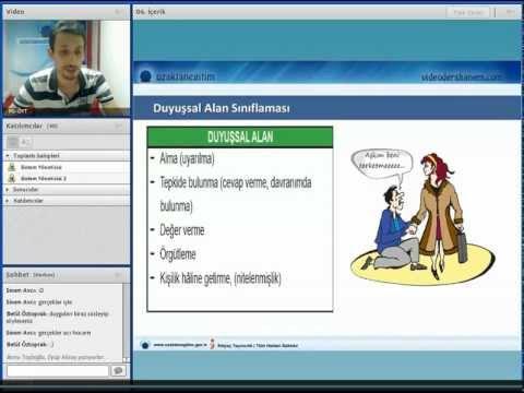 Uzaktaneğitim Eğitim Bilimleri Program Geliştirme Bilişsel Alan Sınıflaması Video Ders