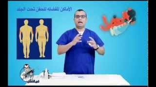 في العضل | الحقن تحت الجلد Subcutaneous Injection