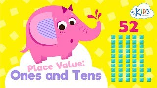 Place Value: Ones and Tens