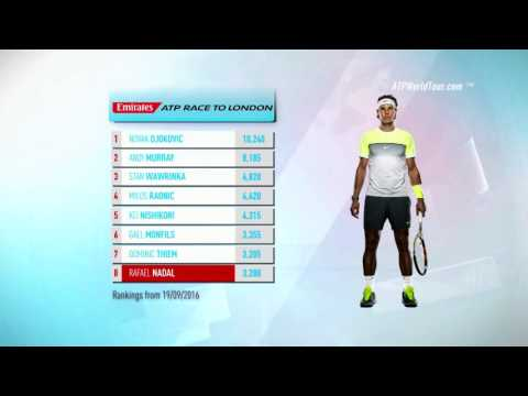 Emirates ATP Race To London Update 20 September 2016