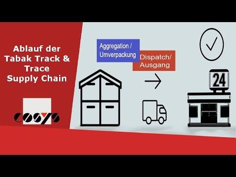 Wie funktioniert die Rückverfolgung von Tabak? Track and Trace entlang der Supply-Chain kurz erklärt