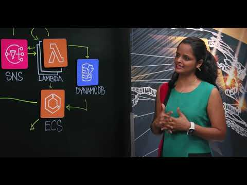 Autodesk Data Platform: Product Usage Real-Time Analytics Using an Event Driven Architecture