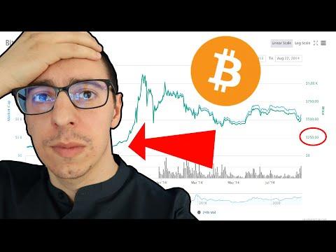 Bitcoin: NON MOLLARE MAI | La storia incredibile di @Adriano De Arcangelis