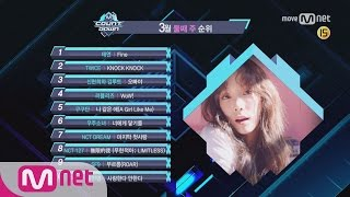 What are the TOP10 Songs in 2nd week of March? M COUNTDOWN 170309 EP.514