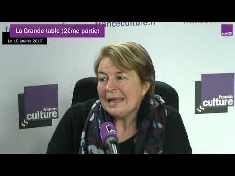 Vidéo de Christine Pedotti