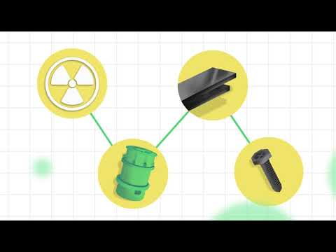 Nuclear Decommissioning and Waste Management solutions