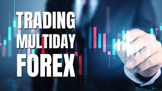 Trading multiday sui principali cambi valutari