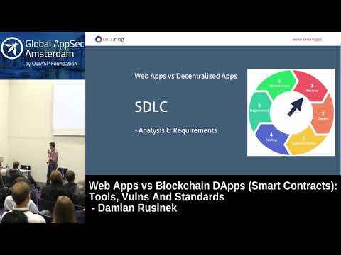 Web Apps vs Blockchain DApps (Smart Contracts): Tools, Vulns And Standards - Damian Rusinek