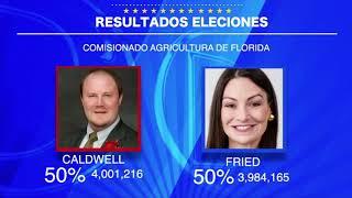 Elecciones resultados de importancia