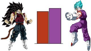 Dragon Ball Heroes POWER LEVELS (DBH Episode 1,2,3)
