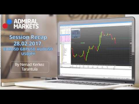 Weekly FX Recap: EUR/USD, GBP/USD, AUD/USD and more (Feb 28, 2017)