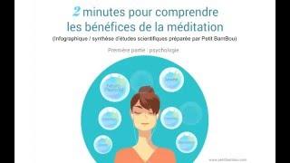 Pourquoi pratiquer la méditation de pleine conscience?