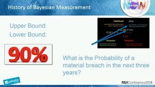 High-Precision Risk Assessment