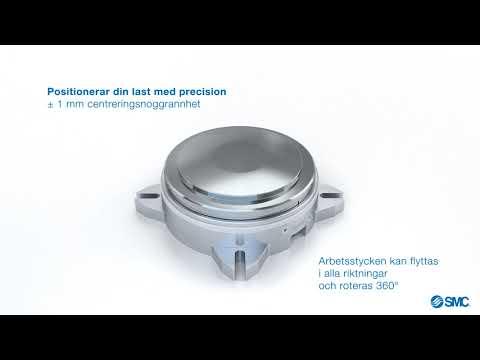 SMC |  Centreringsenhet: MACM-Serien - Spar utrymme & positionera med precision