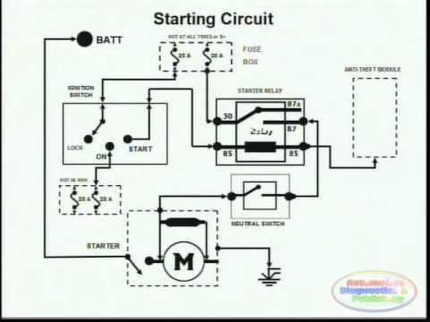 Workhorse Chassis Wiring Diagram Jobs, Motorhome Wiring Diagram Manual