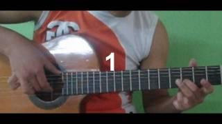 (60 )cicatrices kJARKAS (cover guitarra) EXPLICADO