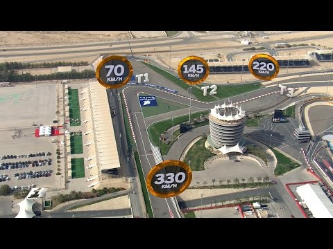 Bird's Eye View Of The Bahrain International Circuit | Formula 1 2016