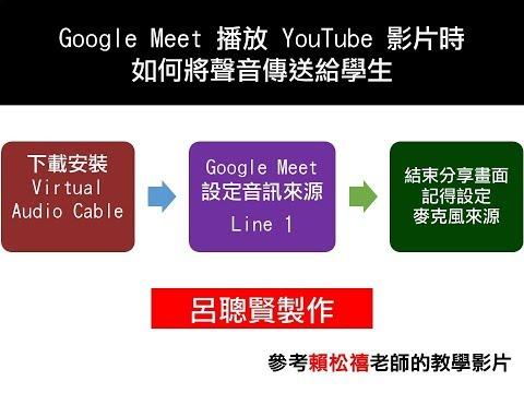 A15 Google Meet 播放 YouTube 影片時 如何將聲音傳送給學生 - YouTube